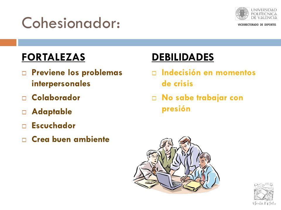 Cohesionador: FORTALEZAS Previene los problemas interpersonales Colaborador Adaptable Escuchador Crea buen ambiente DEBILIDADES Indecisión en momentos