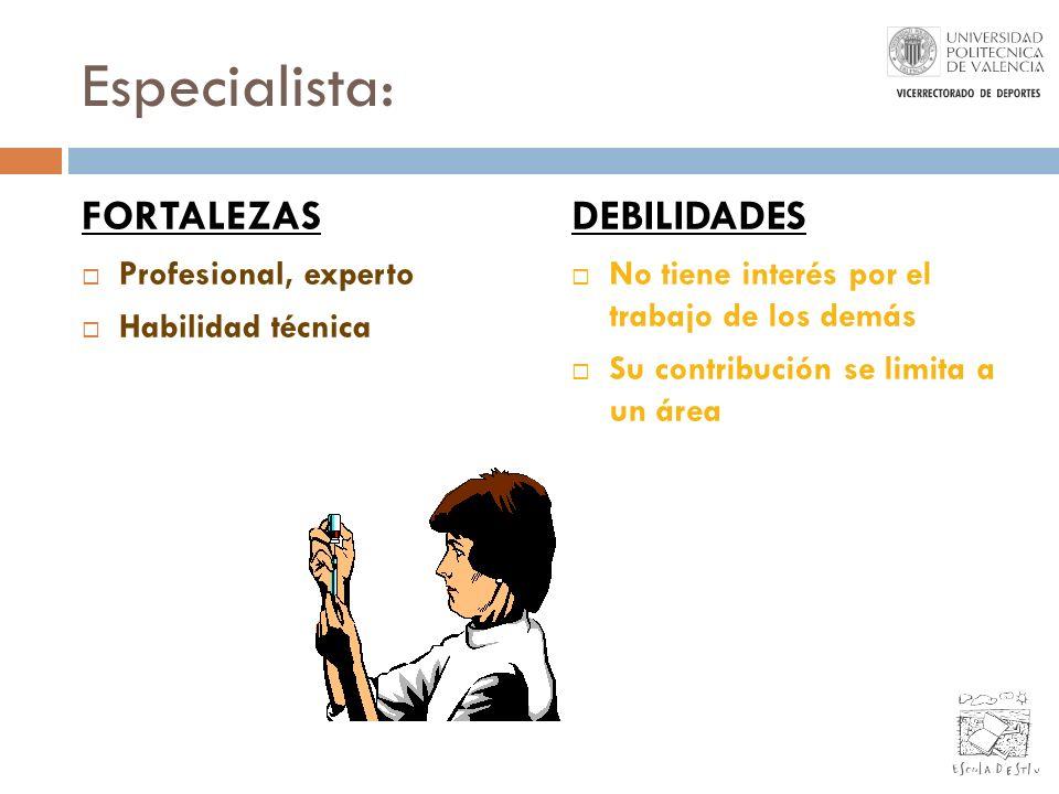 Especialista: FORTALEZAS Profesional, experto Habilidad técnica DEBILIDADES No tiene interés por el trabajo de los demás Su contribución se limita a u