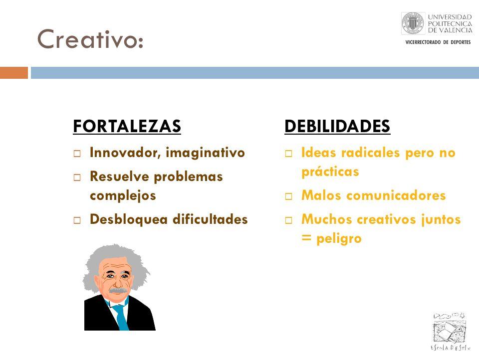 Creativo: FORTALEZAS Innovador, imaginativo Resuelve problemas complejos Desbloquea dificultades DEBILIDADES Ideas radicales pero no prácticas Malos c