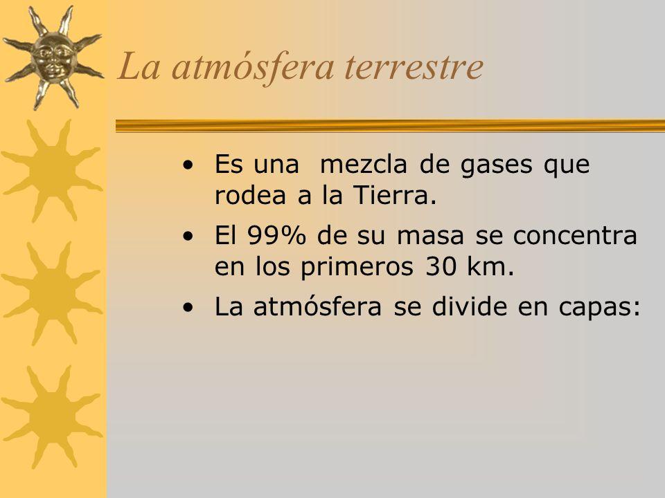 La atmósfera terrestre Es una mezcla de gases que rodea a la Tierra.