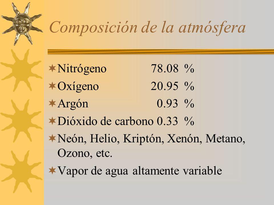 Composición de la atmósfera Nitrógeno 78.08 % Oxígeno 20.95 % Argón 0.93 % Dióxido de carbono0.33% Neón, Helio, Kriptón, Xenón, Metano, Ozono, etc.