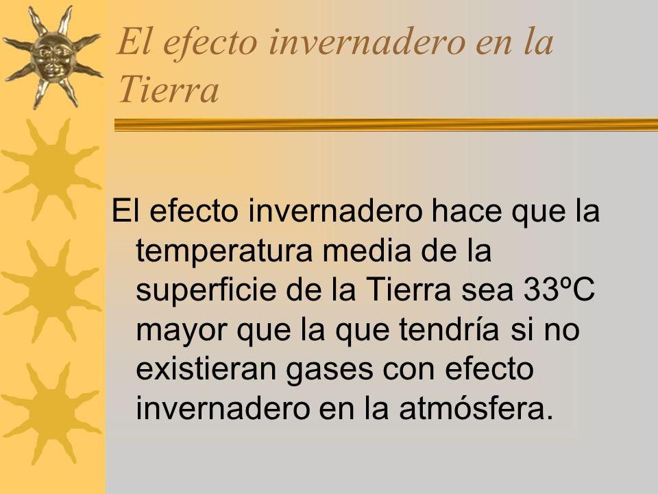 El efecto invernadero en la Tierra El efecto invernadero hace que la temperatura media de la superficie de la Tierra sea 33ºC mayor que la que tendría si no existieran gases con efecto invernadero en la atmósfera.