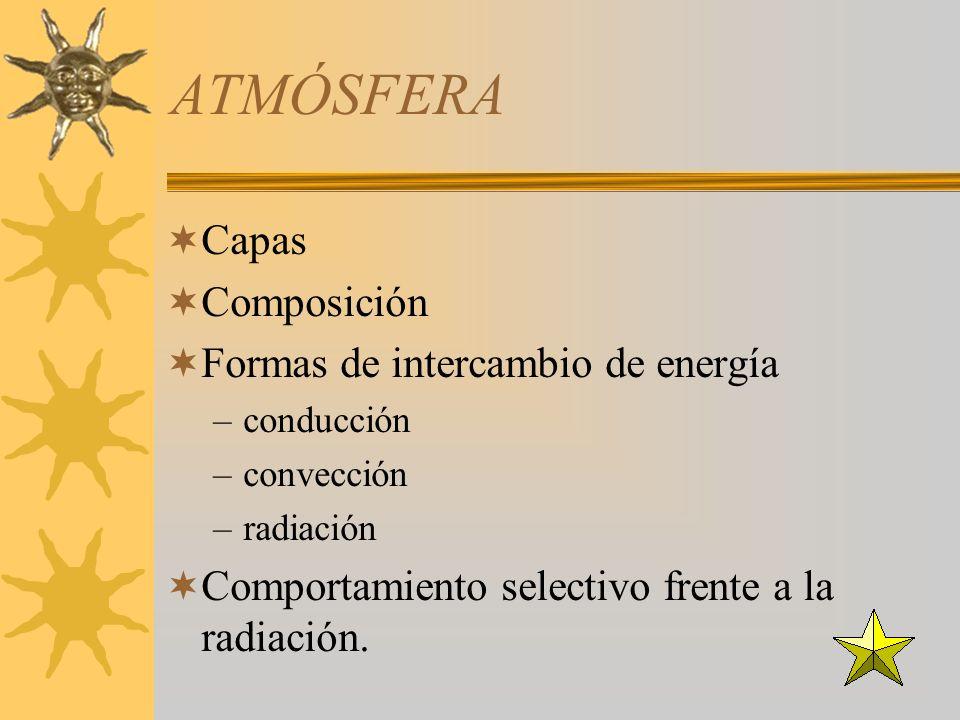 ATMÓSFERA Capas Composición Formas de intercambio de energía –conducción –convección –radiación Comportamiento selectivo frente a la radiación.