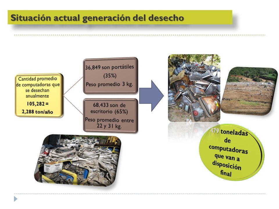 Situación actual generación del desecho