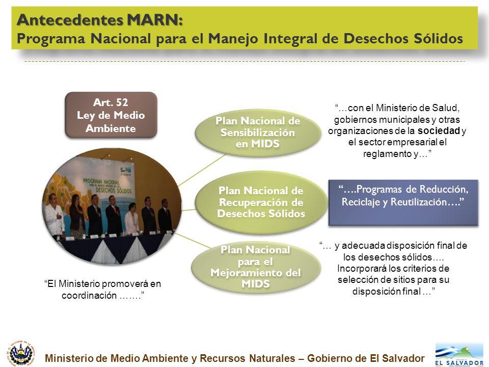 Ministerio de Medio Ambiente y Recursos Naturales – Gobierno de El Salvador Antecedentes MARN: Antecedentes MARN: Programa Nacional para el Manejo Int