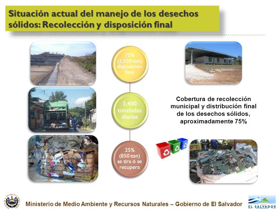 Ministerio de Medio Ambiente y Recursos Naturales – Gobierno de El Salvador 3,400 toneladas diarias 75% (2,550 ton) disposición final 25% (850 ton) se
