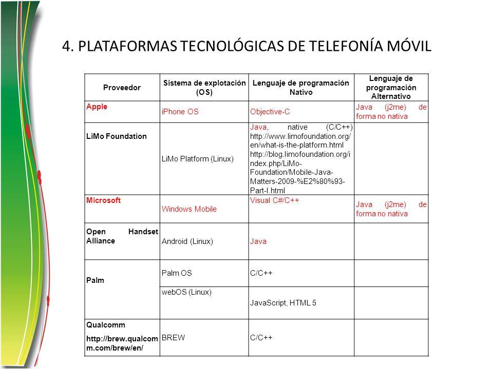4. PLATAFORMAS TECNOLÓGICAS DE TELEFONÍA MÓVIL Proveedor Sistema de explotación (OS) Lenguaje de programación Nativo Lenguaje de programación Alternat