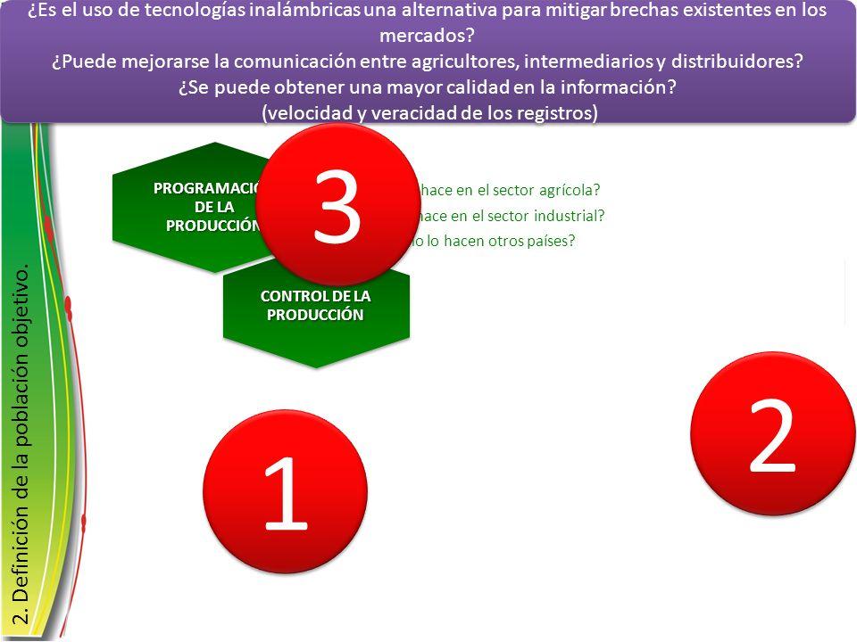 ANTECEDENTES CONTROL DE LA PRODUCCIÓN ¿Cómo se hace en el sector agrícola? ¿Cómo se hace en el sector industrial? ¿Cómo lo hacen otros países? PROGRAM