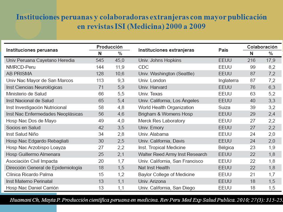 Instituciones peruanas y colaboradoras extranjeras con mayor publicación en revistas ISI (Medicina) 2000 a 2009 Huamani Ch, Mayta P. Producción cientí