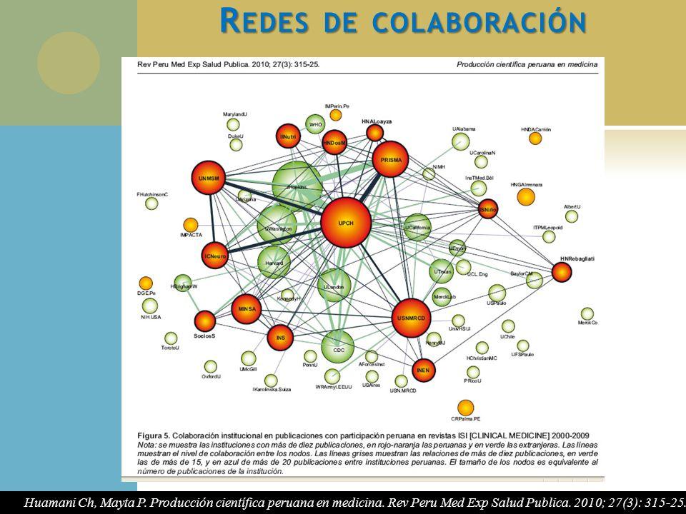 R EDES DE COLABORACIÓN Huamani Ch, Mayta P. Producción científica peruana en medicina. Rev Peru Med Exp Salud Publica. 2010; 27(3): 315-25.