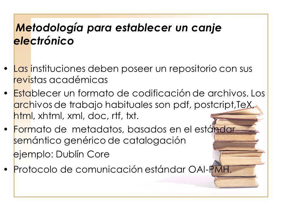 Metodología para establecer un canje electrónico Las instituciones deben poseer un repositorio con sus revistas académicas Establecer un formato de co