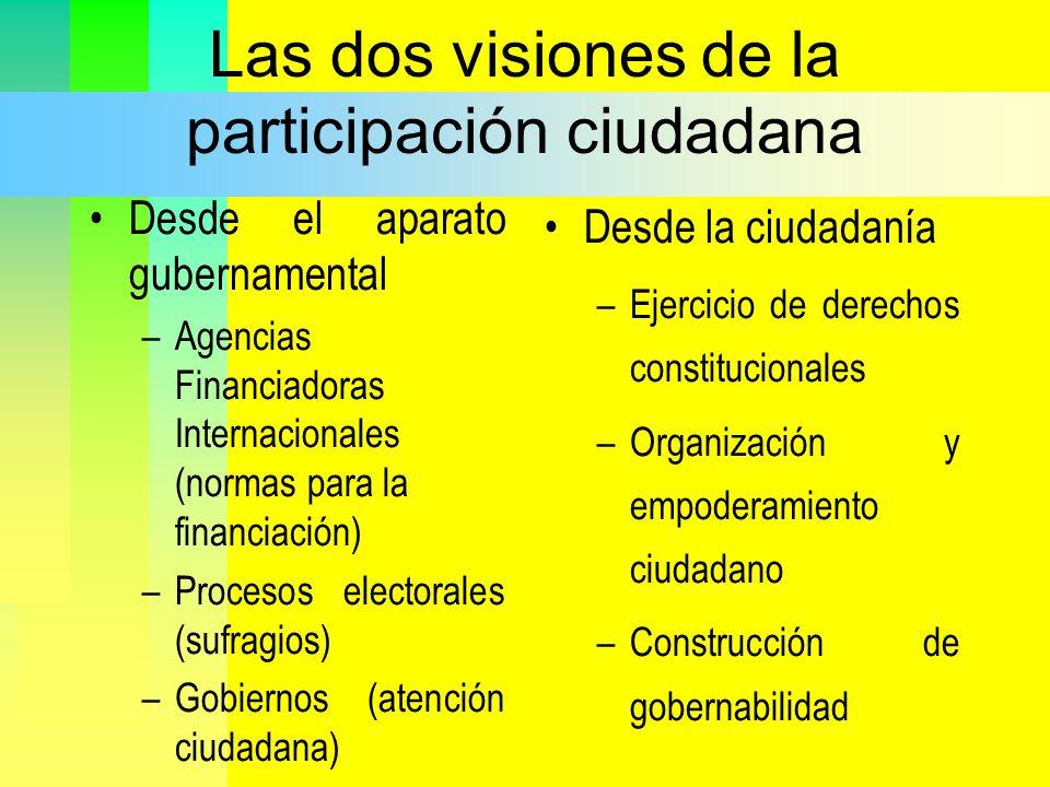 Las dos visiones de la participación ciudadana Desde el aparato gubernamental –Agencias Financiadoras Internacionales (normas para la financiación) –P