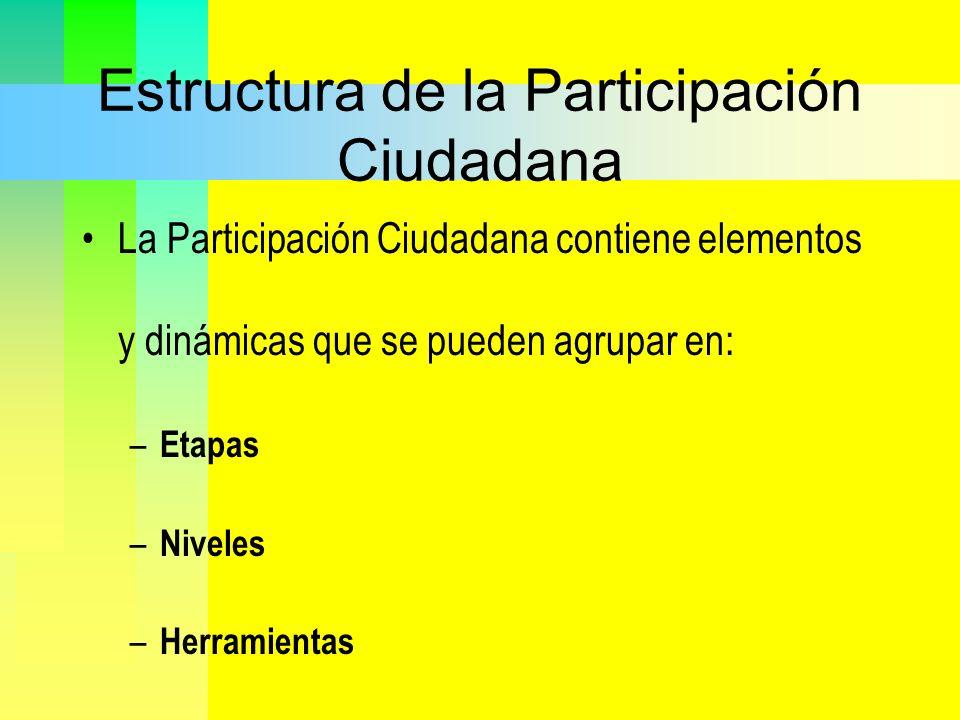 Estructura de la Participación Ciudadana La Participación Ciudadana contiene elementos y dinámicas que se pueden agrupar en: – Etapas – Niveles – Herr