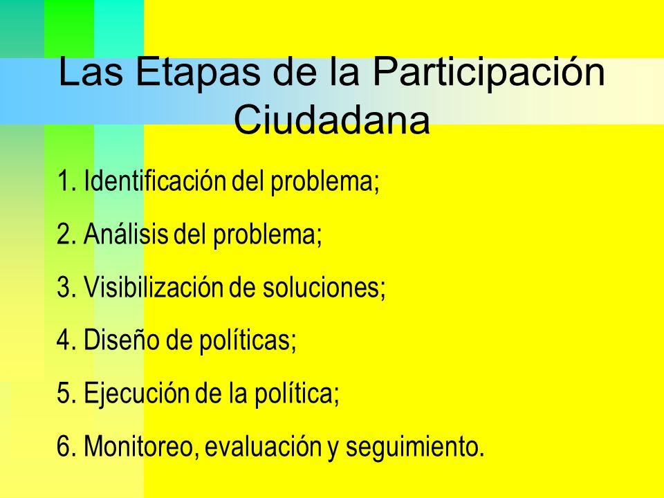 Las Etapas de la Participación Ciudadana 1. Identificación del problema; 2. Análisis del problema; 3. Visibilización de soluciones; 4. Diseño de polít