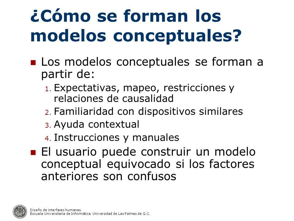 Diseño de interfaces humanas. Escuela Universitaria de Informática. Universidad de Las Palmas de G.C. ¿Cómo se forman los modelos conceptuales? Los mo