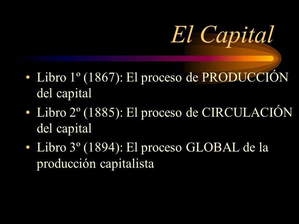 El Capital Crítica de la Economía Política