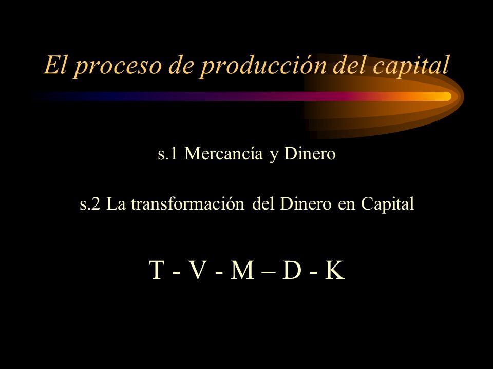 El Capital Libro 1º (1867): El proceso de PRODUCCIÓN del capital Libro 2º (1885): El proceso de CIRCULACIÓN del capital Libro 3º (1894): El proceso GL