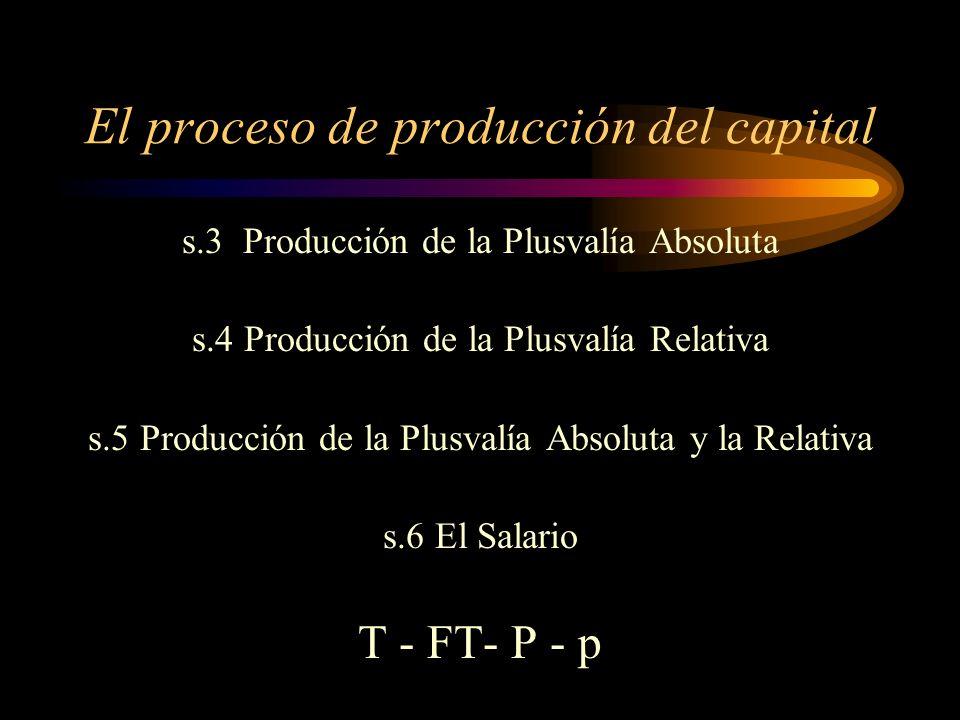 El proceso de producción del capital s.1 Mercancía y Dinero s.2 La transformación del Dinero en Capital T - V - M – D - K