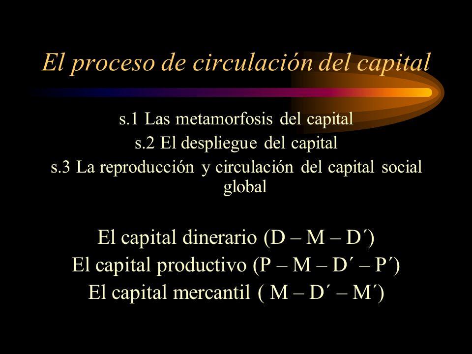 El proceso de producción del capital s.7 El proceso de acumulación del capital Ley general de la acumulación capitalista La acumulación originaria La