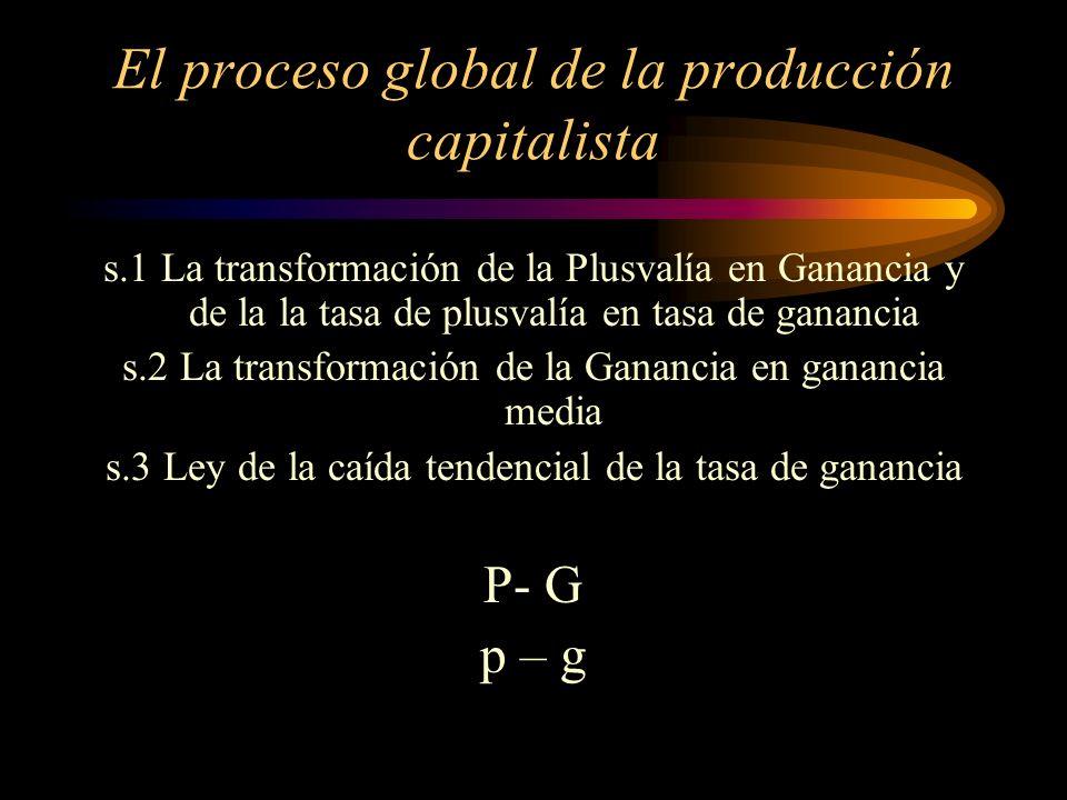 El proceso de circulación del capital s.1 Las metamorfosis del capital s.2 El despliegue del capital s.3 La reproducción y circulación del capital soc