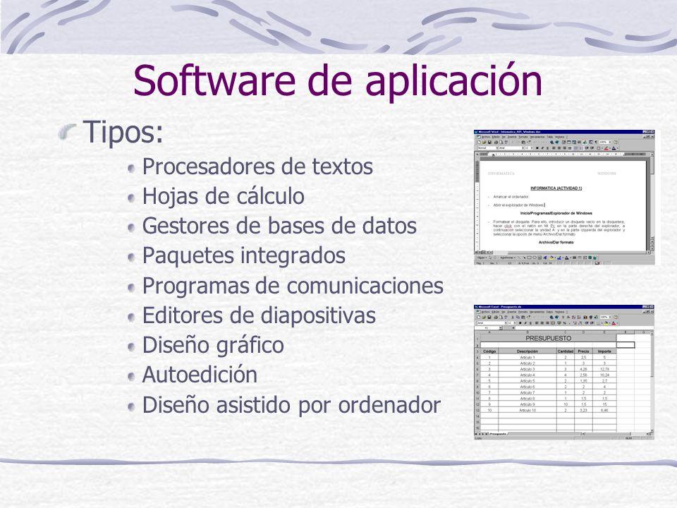 Software de aplicación Tipos: Procesadores de textos Hojas de cálculo Gestores de bases de datos Paquetes integrados Programas de comunicaciones Edito