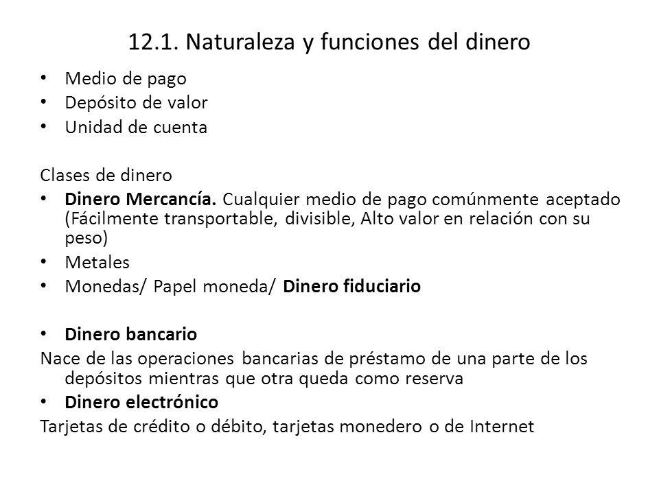 12.1. Naturaleza y funciones del dinero Medio de pago Depósito de valor Unidad de cuenta Clases de dinero Dinero Mercancía. Cualquier medio de pago co