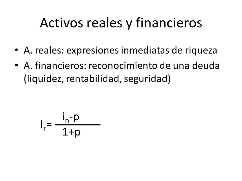 Activos reales y financieros A. reales: expresiones inmediatas de riqueza A. financieros: reconocimiento de una deuda (liquidez, rentabilidad, segurid