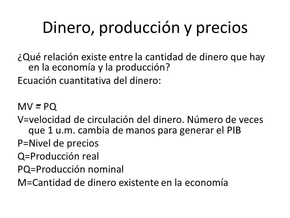 Dinero, producción y precios ¿Qué relación existe entre la cantidad de dinero que hay en la economía y la producción? Ecuación cuantitativa del dinero