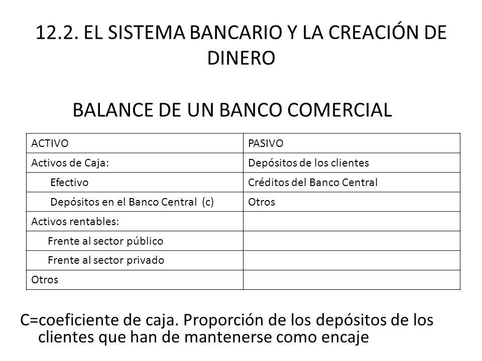 12.2. EL SISTEMA BANCARIO Y LA CREACIÓN DE DINERO ACTIVOPASIVO Activos de Caja:Depósitos de los clientes EfectivoCréditos del Banco Central Depósitos
