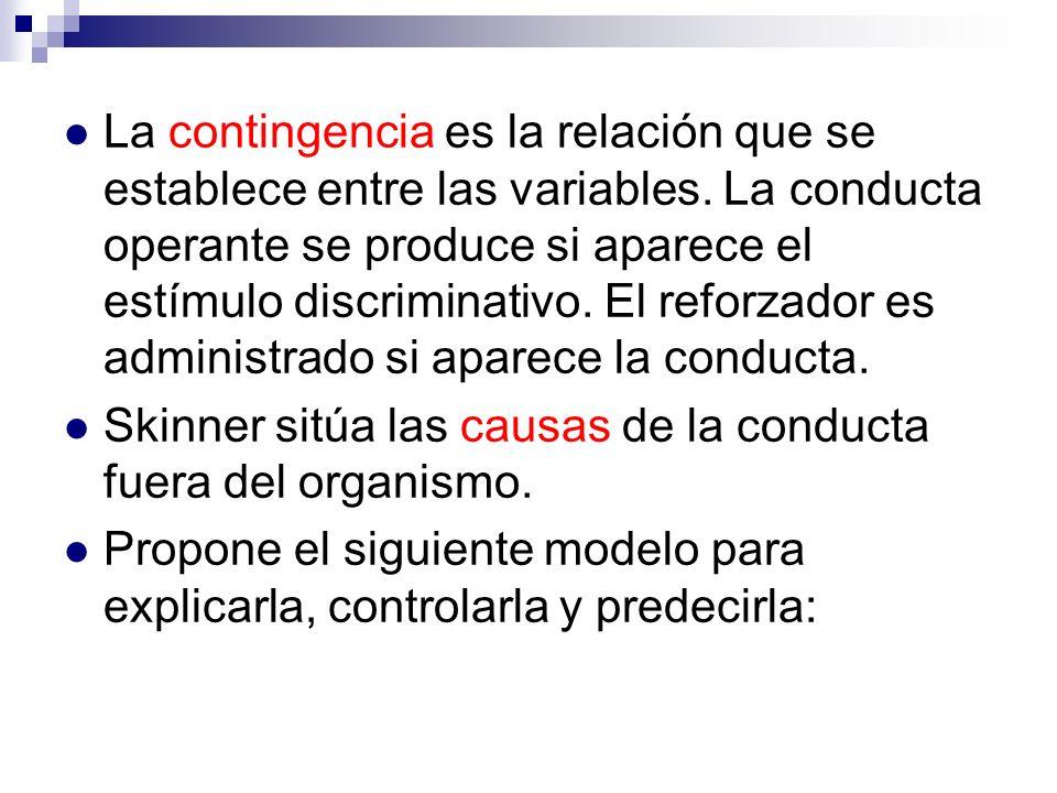 La contingencia es la relación que se establece entre las variables. La conducta operante se produce si aparece el estímulo discriminativo. El reforza