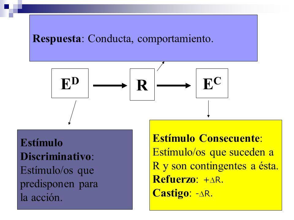 El sujeto selecciona su conducta en función de la expectativa de reforzamiento estimada a partir de su experiencia de reforzamiento.