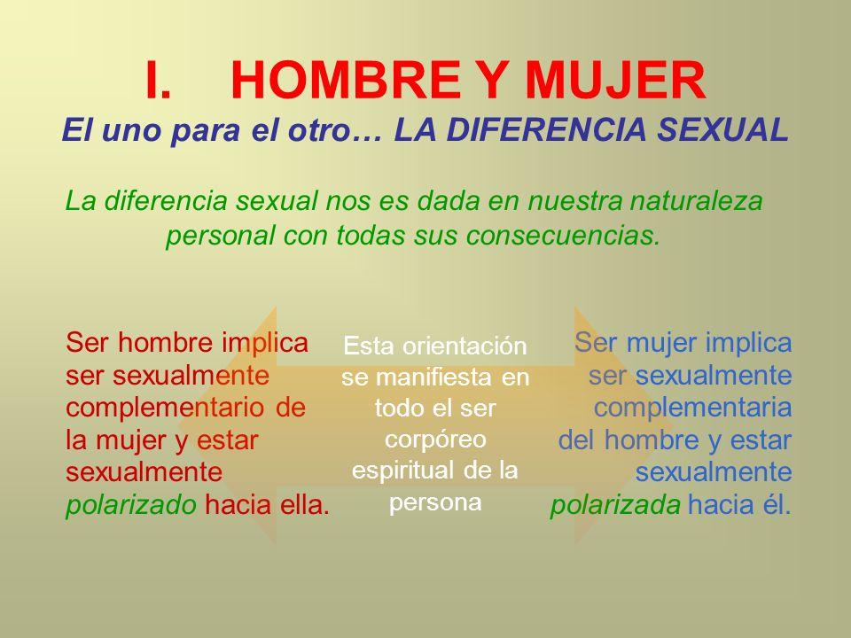 I.HOMBRE Y MUJER El uno para el otro… LA DIFERENCIA SEXUAL La diferencia sexual nos es dada en nuestra naturaleza personal con todas sus consecuencias