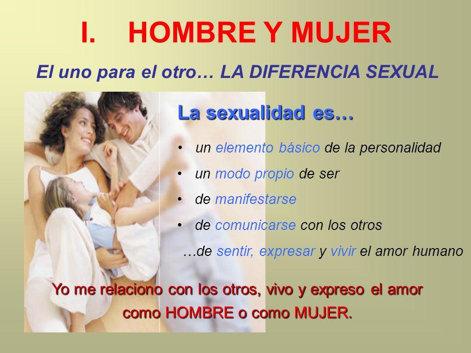 I.HOMBRE Y MUJER El uno para el otro… LA DIFERENCIA SEXUAL un elemento básico de la personalidad un modo propio de ser de manifestarse de comunicarse