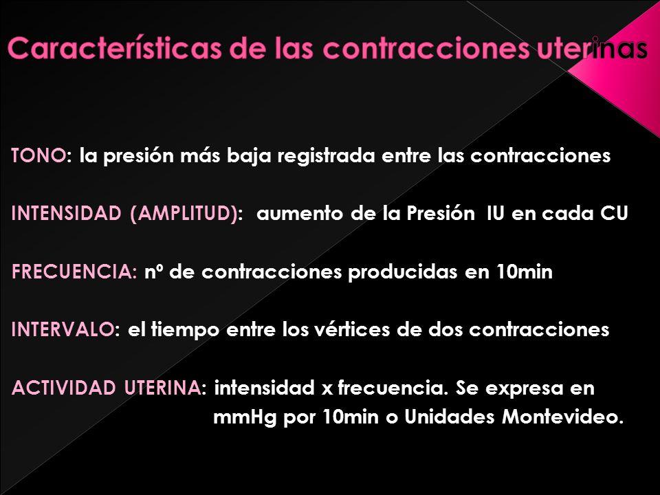 TONO: la presión más baja registrada entre las contracciones INTENSIDAD (AMPLITUD): aumento de la Presión IU en cada CU FRECUENCIA: nº de contraccione