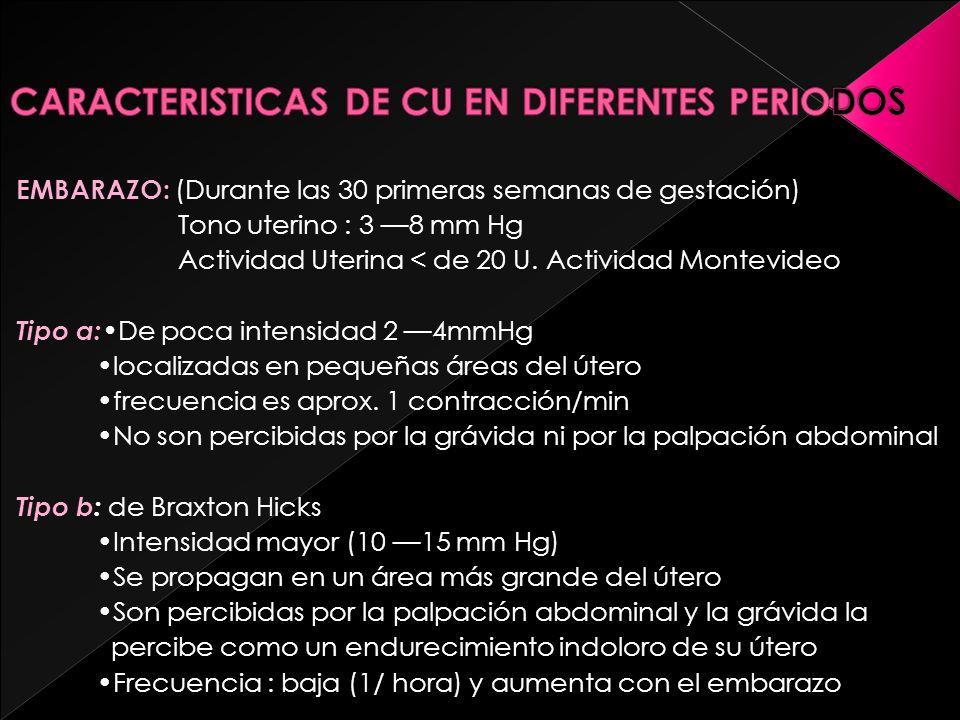 EMBARAZO: (Durante las 30 primeras semanas de gestación) Tono uterino : 3 ––8 mm Hg Actividad Uterina < de 20 U. Actividad Montevideo Tipo a: De poca