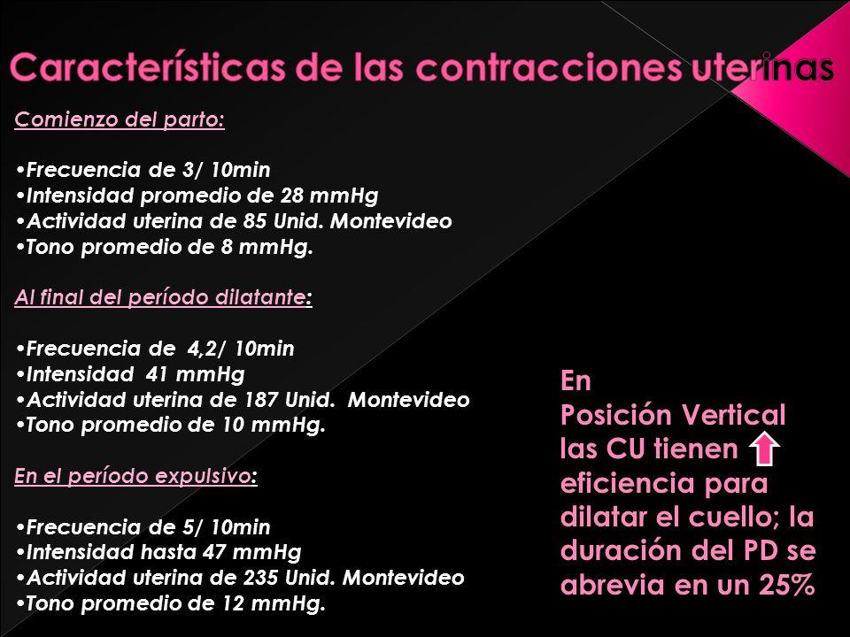 Comienzo del parto: Frecuencia de 3/ 10min Intensidad promedio de 28 mmHg Actividad uterina de 85 Unid. Montevideo Tono promedio de 8 mmHg. Al final d