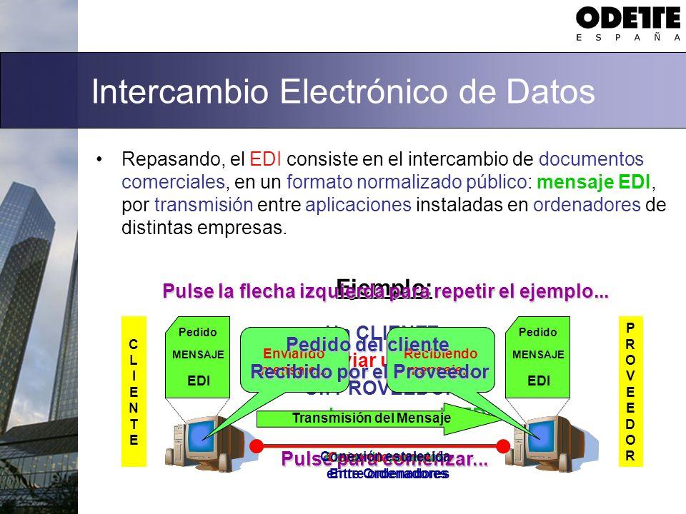 Repasando, el EDI consiste en el intercambio de documentos comerciales, en un formato normalizado público: mensaje EDI, por transmisión entre aplicaci