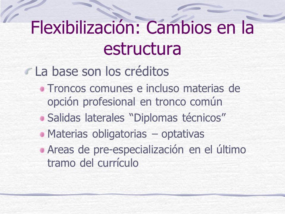 Flexibilización: Cambios en la estructura La base son los créditos Troncos comunes e incluso materias de opción profesional en tronco común Salidas la