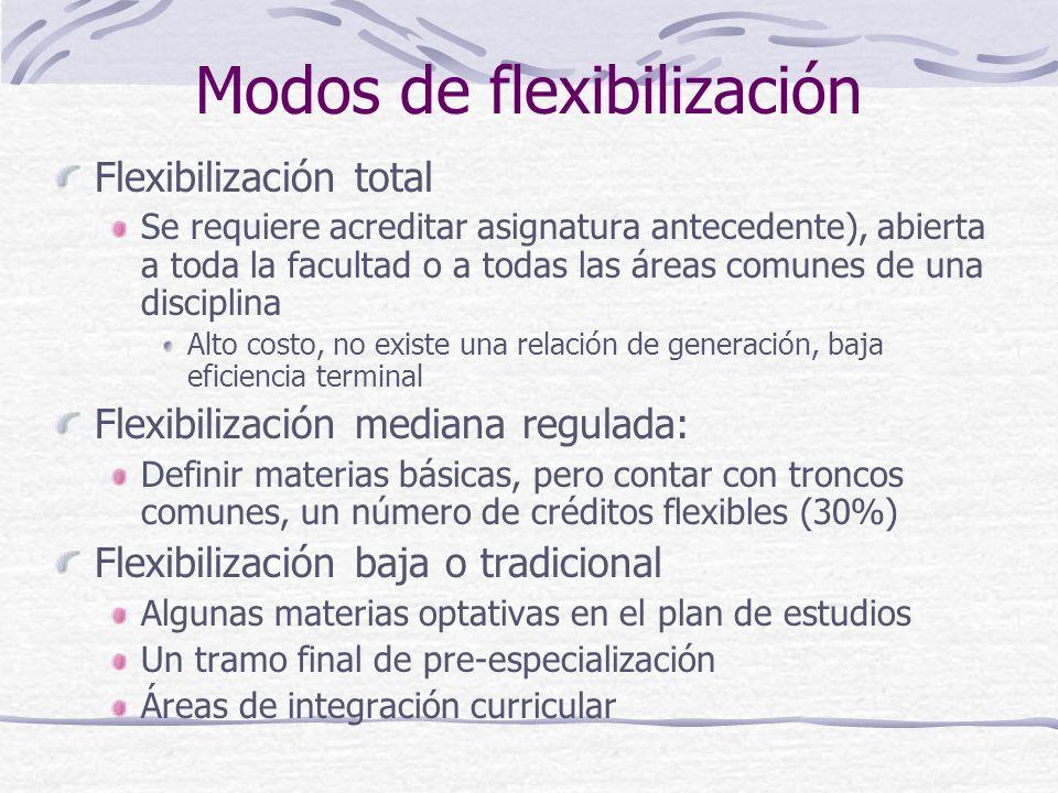 Modos de flexibilización Flexibilización total Se requiere acreditar asignatura antecedente), abierta a toda la facultad o a todas las áreas comunes d