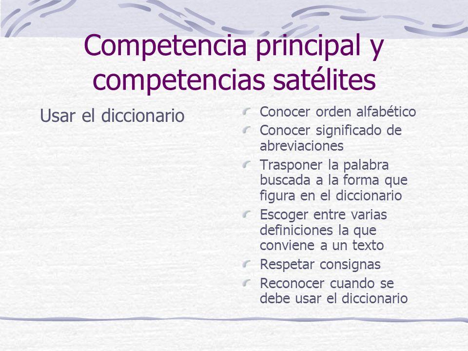Competencia principal y competencias satélites Usar el diccionario Conocer orden alfabético Conocer significado de abreviaciones Trasponer la palabra
