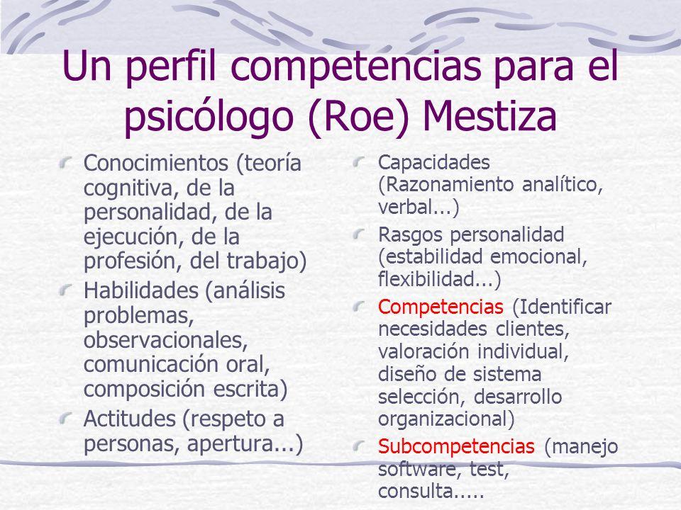 Un perfil competencias para el psicólogo (Roe) Mestiza Conocimientos (teoría cognitiva, de la personalidad, de la ejecución, de la profesión, del trabajo) Habilidades (análisis problemas, observacionales, comunicación oral, composición escrita) Actitudes (respeto a personas, apertura...) Capacidades (Razonamiento analítico, verbal...) Rasgos personalidad (estabilidad emocional, flexibilidad...) Competencias (Identificar necesidades clientes, valoración individual, diseño de sistema selección, desarrollo organizacional) Subcompetencias (manejo software, test, consulta.....
