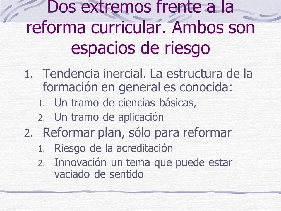 Dos extremos frente a la reforma curricular. Ambos son espacios de riesgo 1. Tendencia inercial. La estructura de la formación en general es conocida: