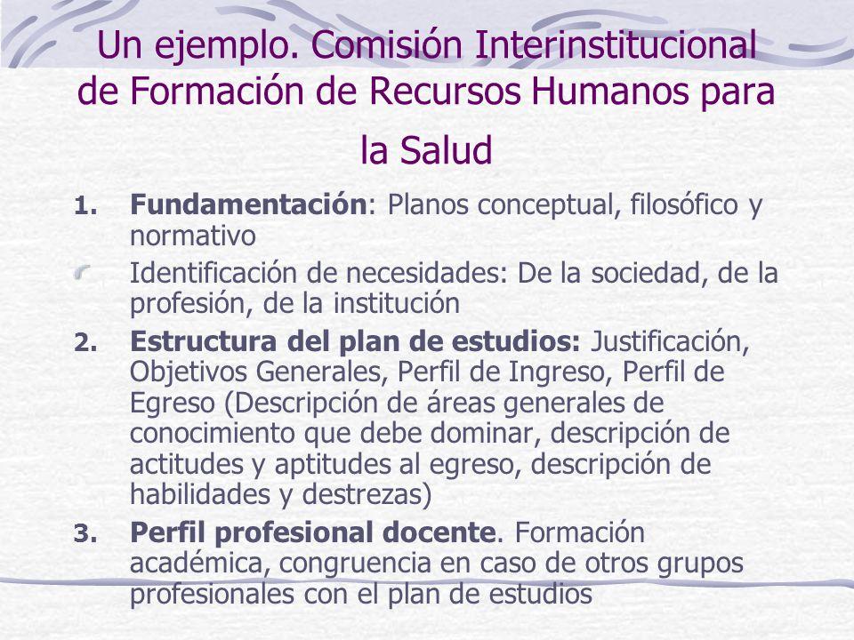 Un ejemplo. Comisión Interinstitucional de Formación de Recursos Humanos para la Salud 1. Fundamentación: Planos conceptual, filosófico y normativo Id