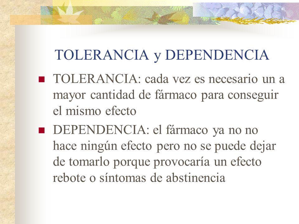 TOLERANCIA y DEPENDENCIA TOLERANCIA: cada vez es necesario un a mayor cantidad de fármaco para conseguir el mismo efecto DEPENDENCIA: el fármaco ya no no hace ningún efecto pero no se puede dejar de tomarlo porque provocaría un efecto rebote o síntomas de abstinencia