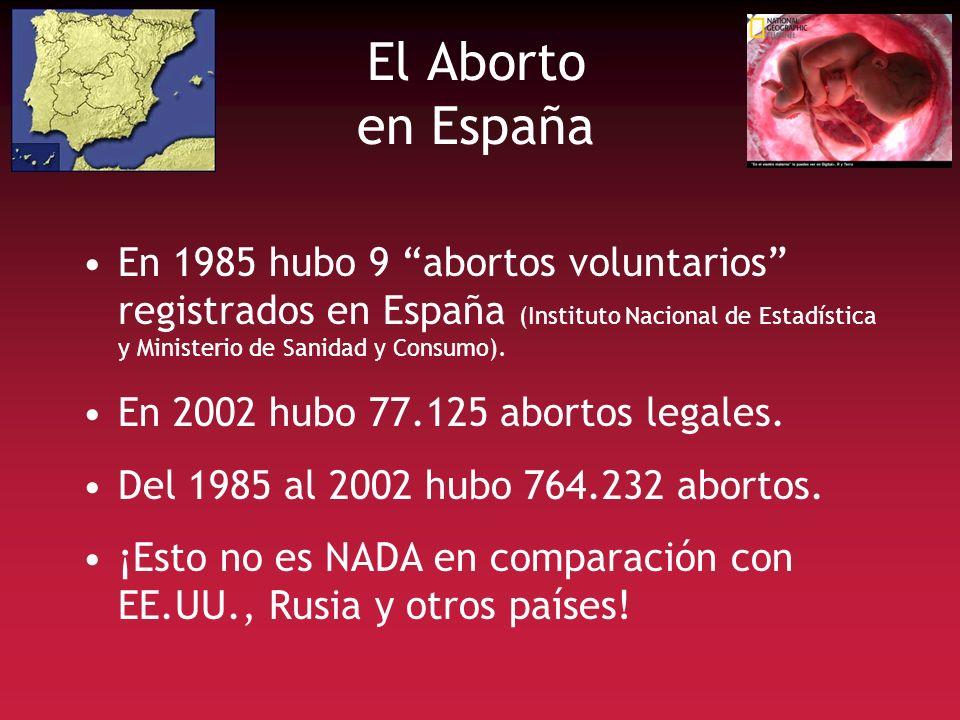 El Aborto en España En 1985 hubo 9 abortos voluntarios registrados en España (Instituto Nacional de Estadística y Ministerio de Sanidad y Consumo). En