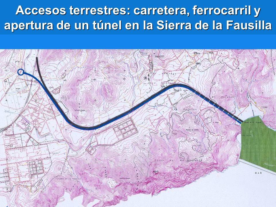 Accesos terrestres: carretera, ferrocarril y apertura de un túnel en la Sierra de la Fausilla