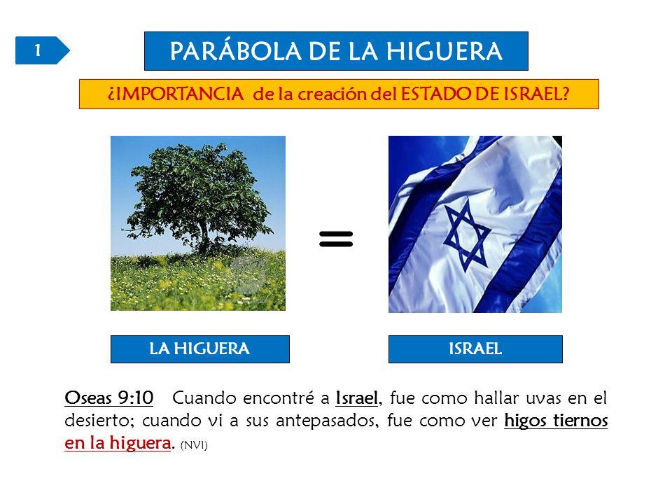 LA HIGUERA = Oseas 9:10 Cuando encontré a Israel, fue como hallar uvas en el desierto; cuando vi a sus antepasados, fue como ver higos tiernos en la higuera.