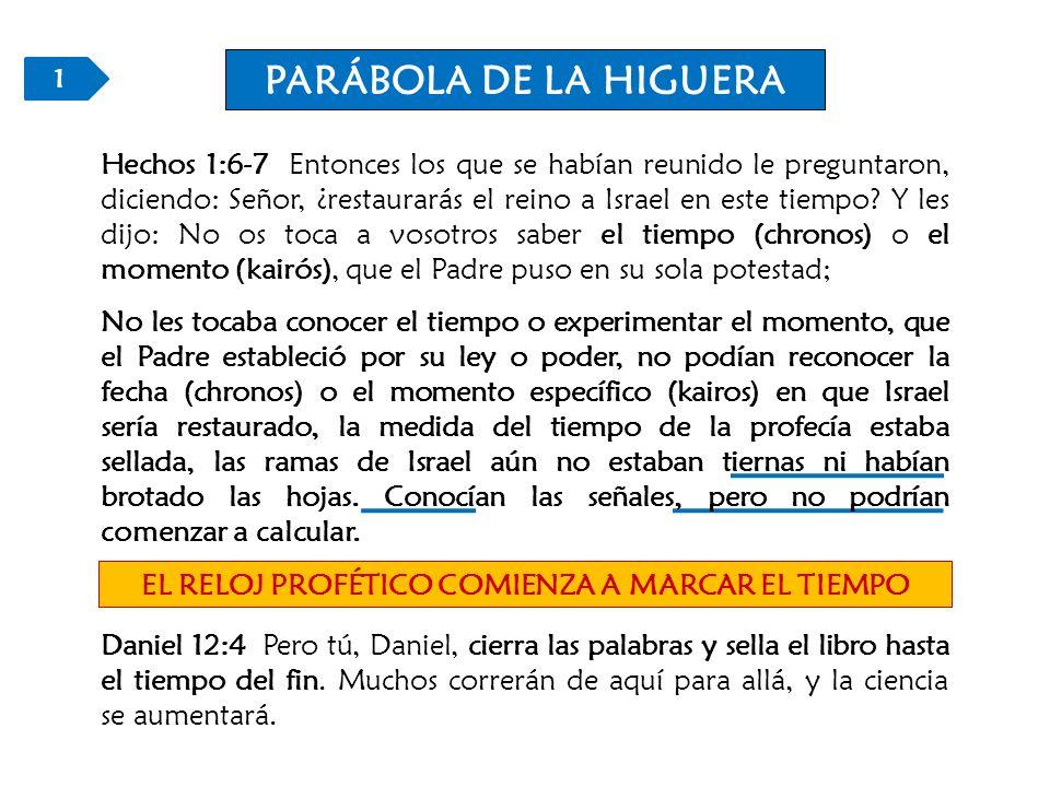 EL RELOJ PROFÉTICO COMIENZA A MARCAR EL TIEMPO PARÁBOLA DE LA HIGUERA Daniel 12:4 Pero tú, Daniel, cierra las palabras y sella el libro hasta el tiemp