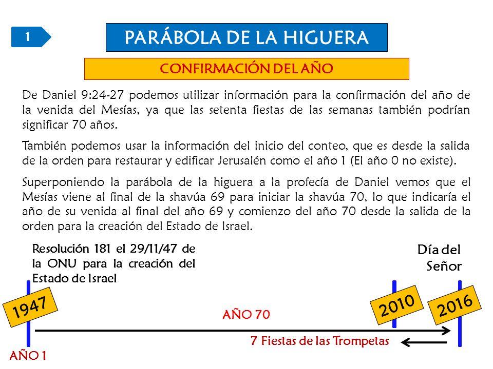 De Daniel 9:24-27 podemos utilizar información para la confirmación del año de la venida del Mesías, ya que las setenta fiestas de las semanas también podrían significar 70 años.