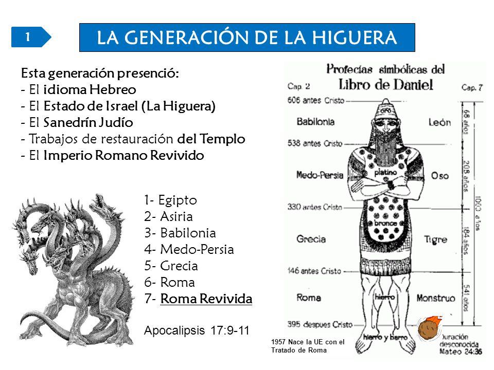 Esta generación presenció: - El idioma Hebreo - El Estado de Israel (La Higuera) - El Sanedrín Judío - Trabajos de restauración del Templo - El Imperio Romano Revivido LA GENERACIÓN DE LA HIGUERA 1- Egipto 2- Asiria 3- Babilonia 4- Medo-Persia 5- Grecia 6- Roma 7- Roma Revivida Apocalipsis 17:9-11 1 1957 Nace la UE con el Tratado de Roma